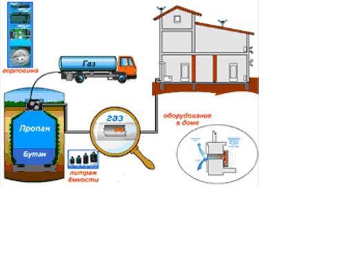 газовая котельная подлежит регистрации в ростехнадзоре